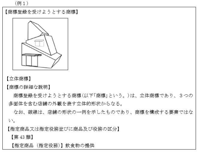 立体商標を特定するものと認められる例1